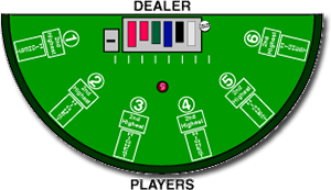 Pai Gow Poker table setup