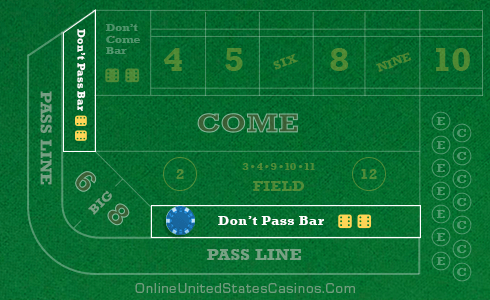 Craps Table Layout Don't Pass Bar Area Highlighted