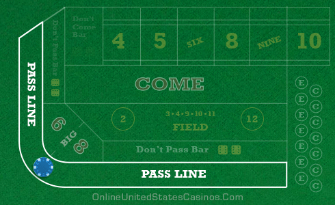 Craps Table Layout Pass Line Bet Area Highlighted