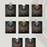 Ignition Rewards Levels