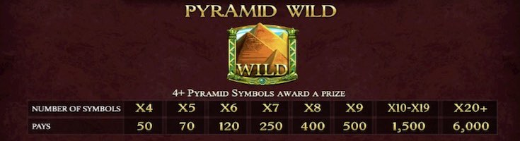 Legend of the Nile Wild Symbol and value