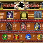 Fantasy Fortune Online Slot Paytable