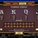 Gold Canyon Slots Standard Symbols and Paylines
