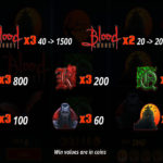 Blood Money Online Slot Game Mid and High Value Symbols Payout