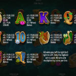 Koi Fortunes Online Real Money Slot Game Pay Table