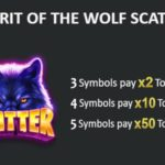 Howling at the Moon Online Slot Wolf Scatter