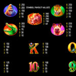 Real Money Online Slot Game Rhino Mania Symbol Payouts