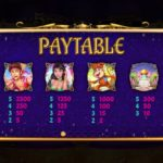 5 Wishes Online Slot Paytable