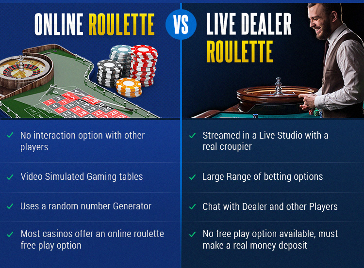 Live Dealer Roulette and Casino Game Comparison Infographic