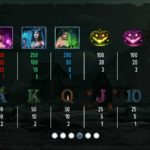 The Wicked Witches Online Slot Paytable