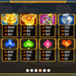 Twin Dragons Online Slot Paytable