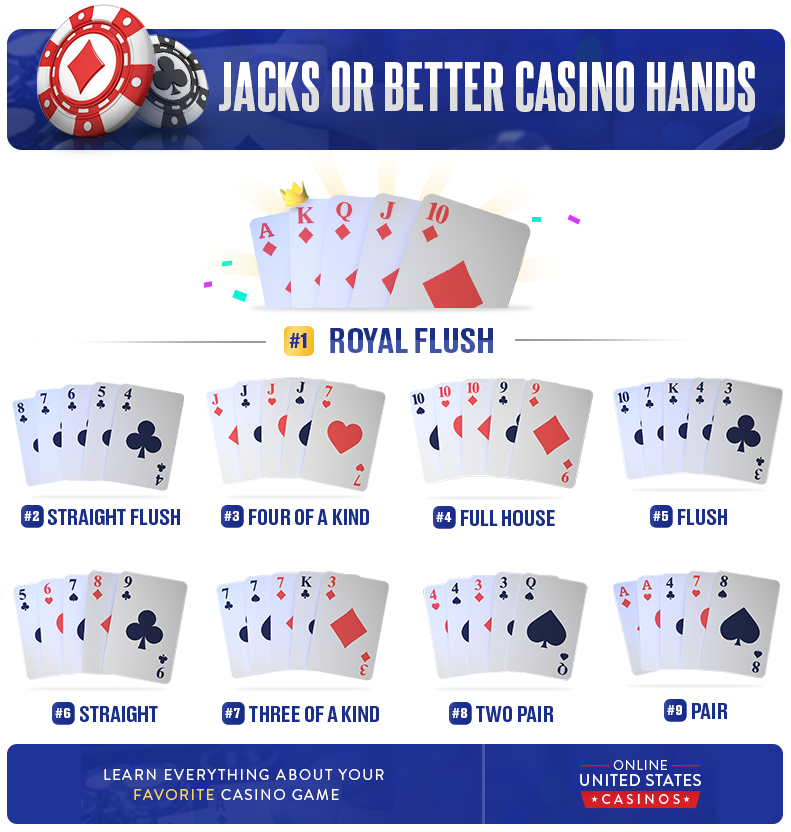 New Gaming Promotions At Downtown Grand Las Vegas Online