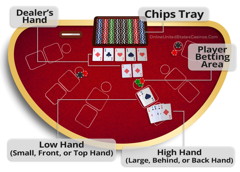 Pai Gow Poker Table Layout